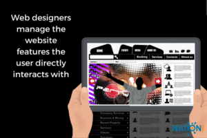 An example of the work a web designer creates